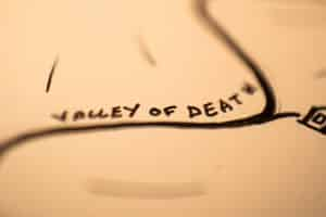 The Valley Of Death Bloody Marketing!!